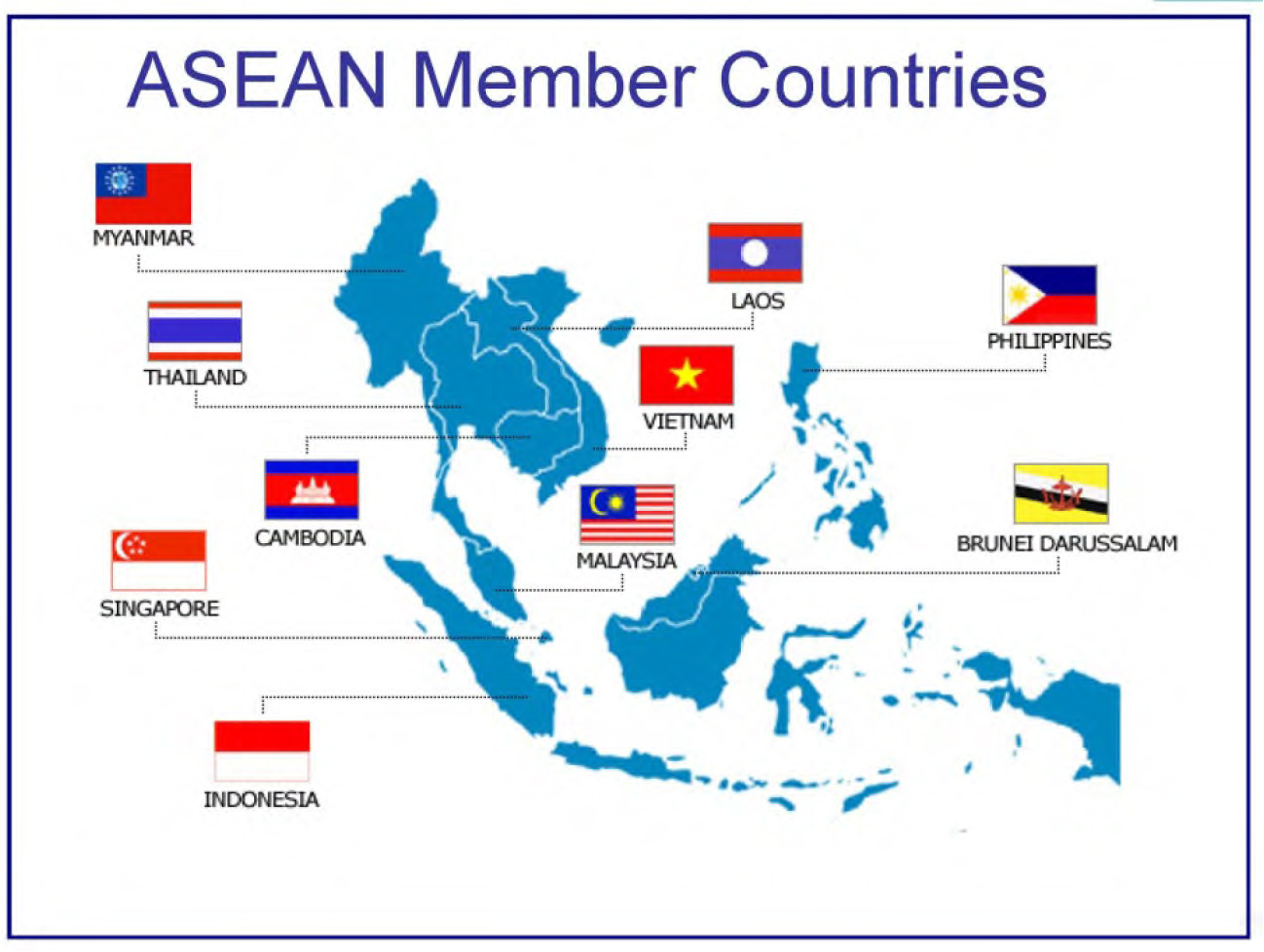ASEAN BUSINESS SUMMIT WITH FOCUS ON MANIPUR TOOK PLACE IN IMPHAL