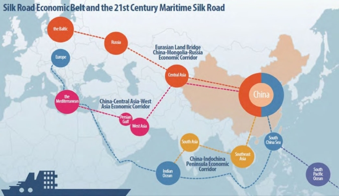OBOR-The Route, Region and the countries involved
